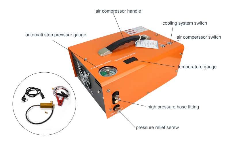 300-oil-free-compressor